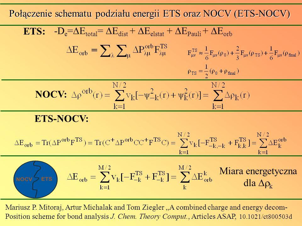 Połączenie schematu podziału energii ETS oraz NOCV (ETS-NOCV)
