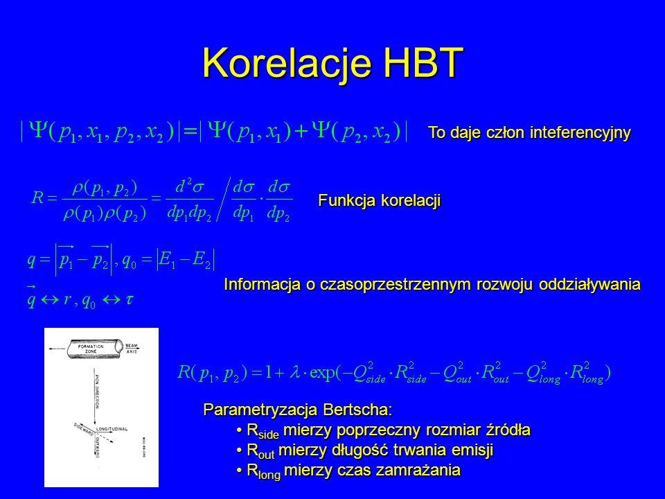 Korelacje HBT To daje człon inteferencyjny Funkcja korelacji