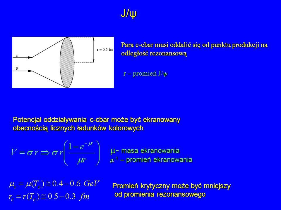 J/ψ Para c-cbar musi oddalić się od punktu produkcji na. odległość rezonansową. r – promień J/ - masa ekranowania.