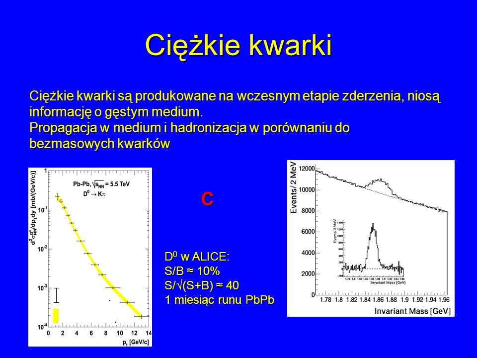 Ciężkie kwarki Ciężkie kwarki są produkowane na wczesnym etapie zderzenia, niosą. informację o gęstym medium.