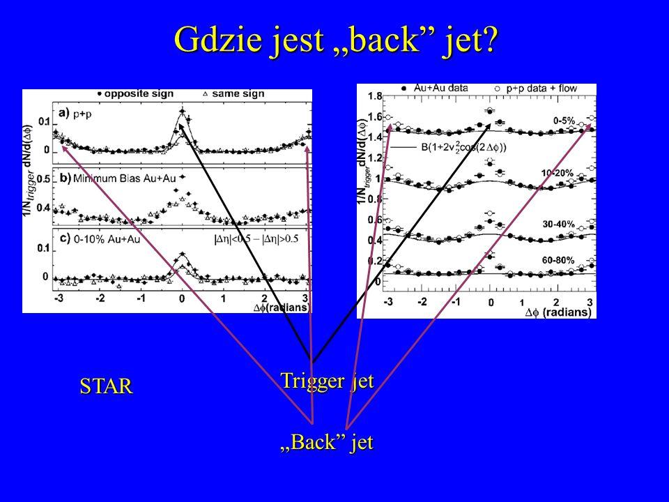 "Gdzie jest ""back jet ""Back jet Trigger jet STAR"