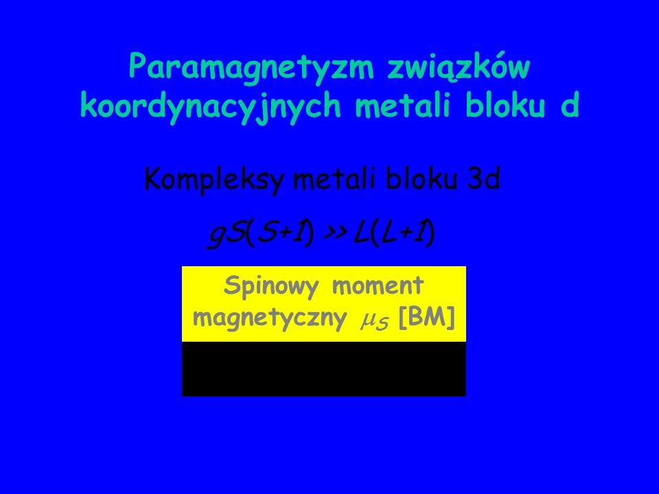 Paramagnetyzm związków koordynacyjnych metali bloku d