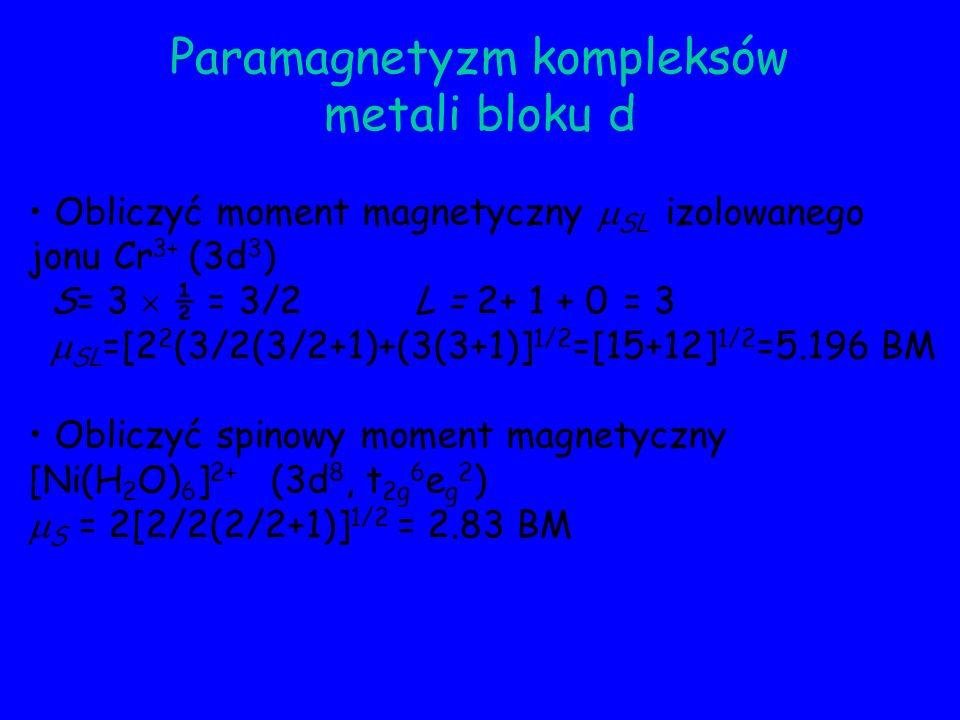Paramagnetyzm kompleksów metali bloku d