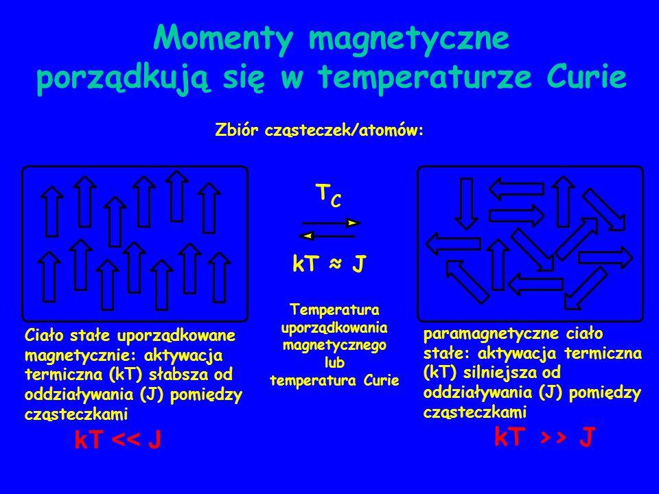 porządkują się w temperaturze Curie