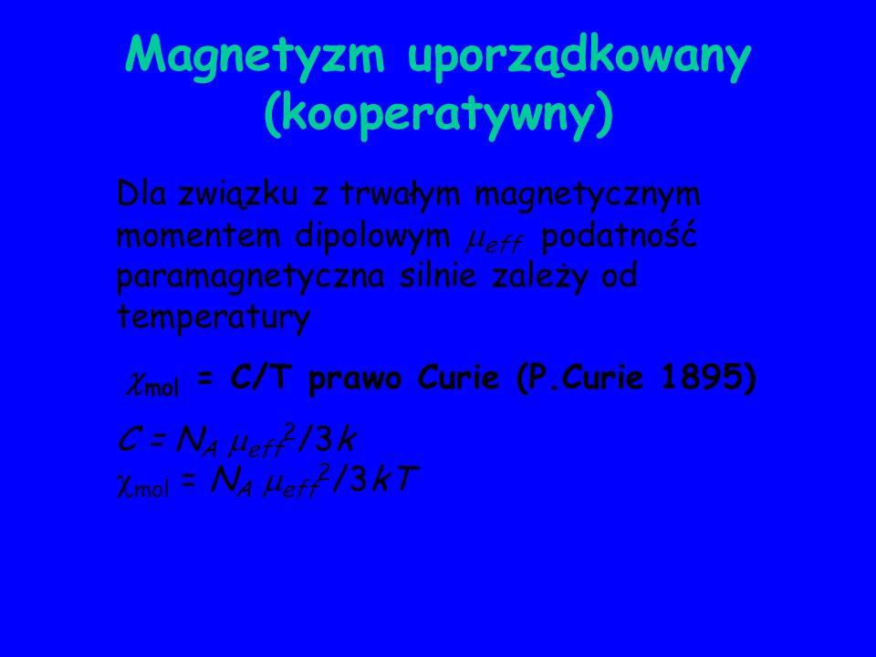 Magnetyzm uporządkowany (kooperatywny)