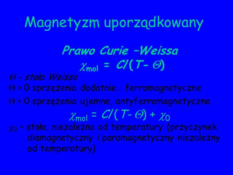 Magnetyzm uporządkowany