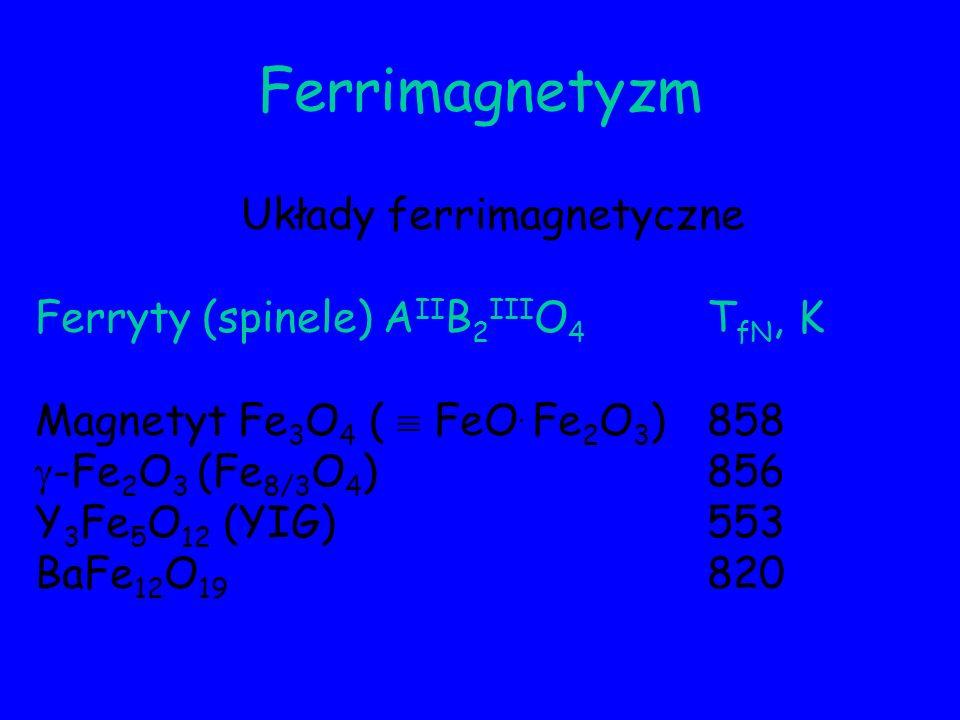 Układy ferrimagnetyczne