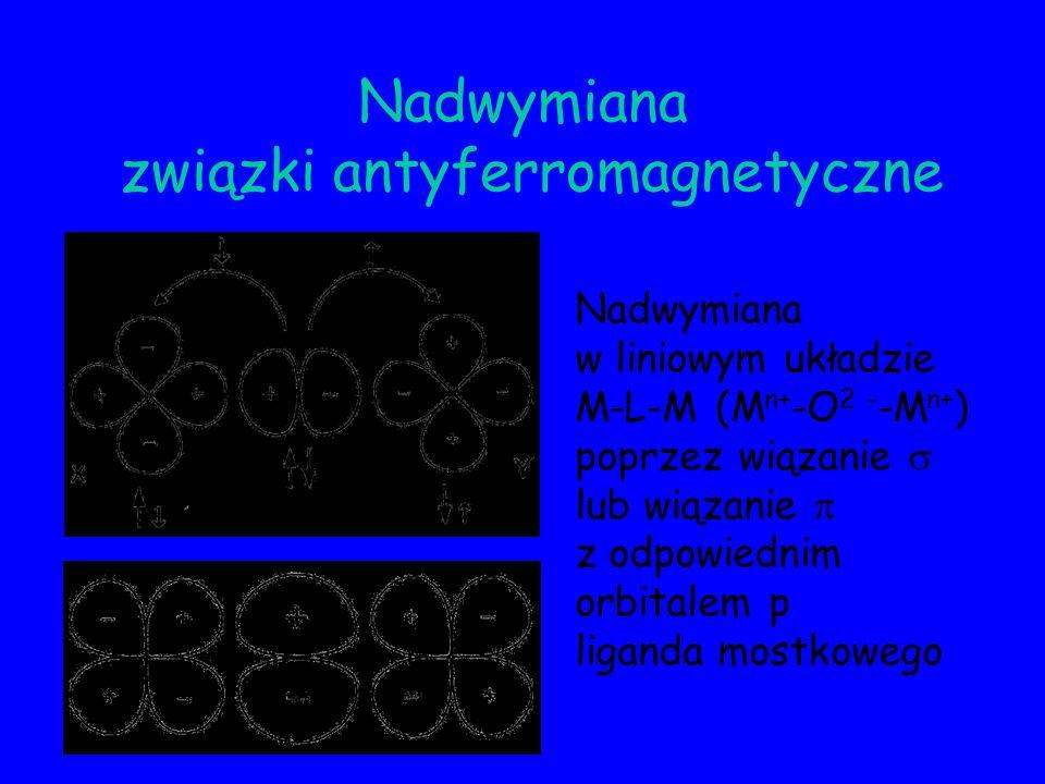 Nadwymiana związki antyferromagnetyczne