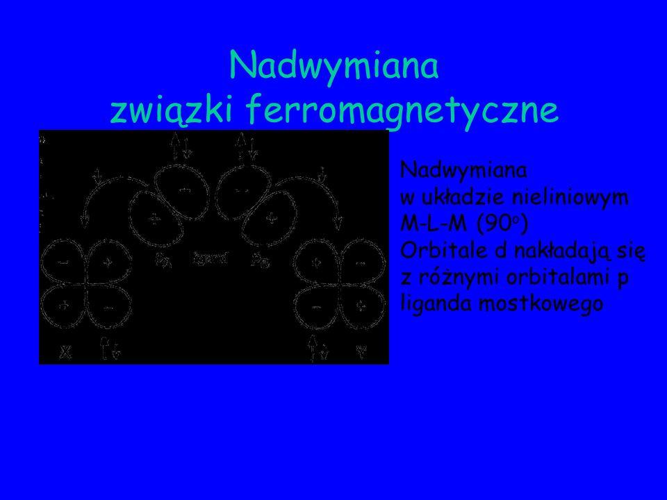 Nadwymiana związki ferromagnetyczne