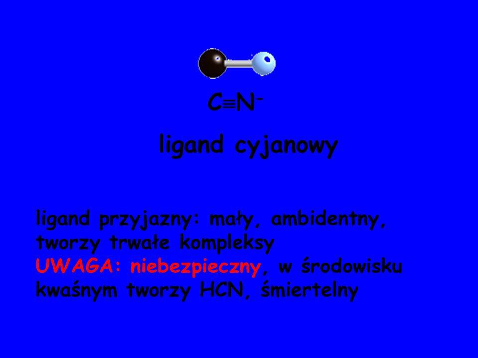 CN- ligand cyjanowy ligand przyjazny: mały, ambidentny,