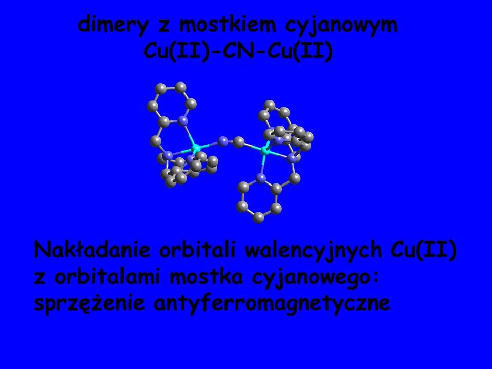 dimery z mostkiem cyjanowym Cu(II)-CN-Cu(II)