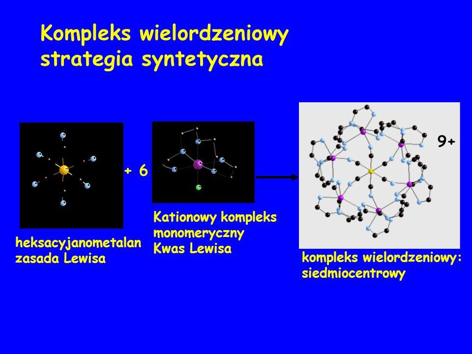 Kompleks wielordzeniowy strategia syntetyczna
