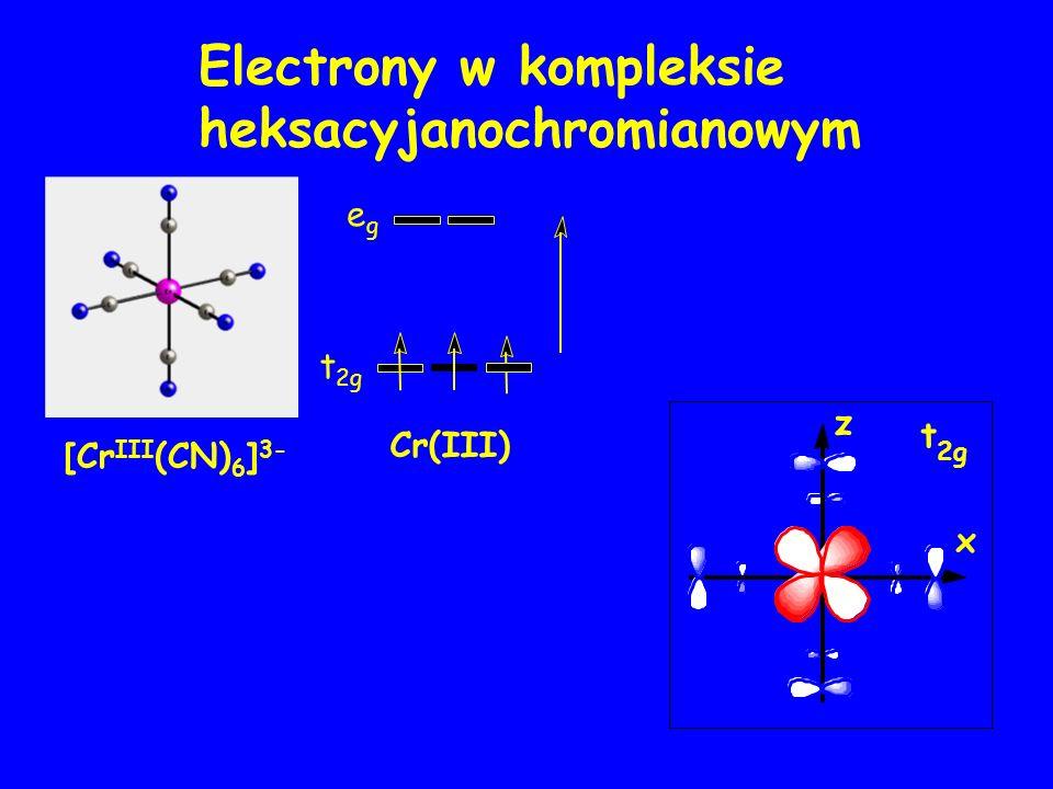 Electrony w kompleksie heksacyjanochromianowym