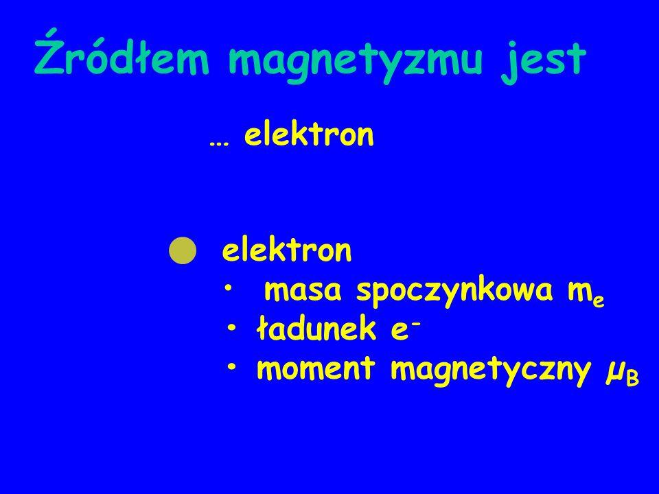 Źródłem magnetyzmu jest