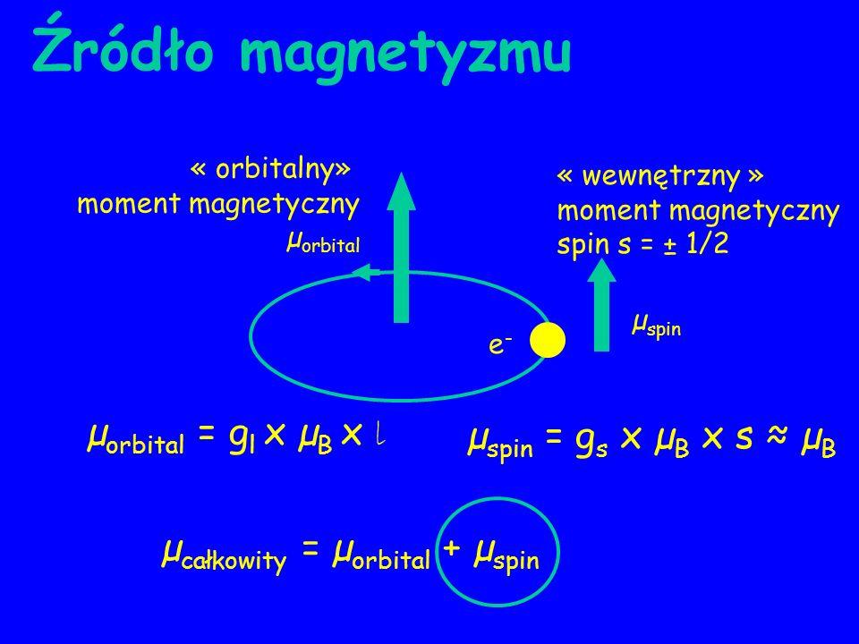 Źródło magnetyzmu µspin = gs x µB x s ≈ µB µorbital = gl x µB x l