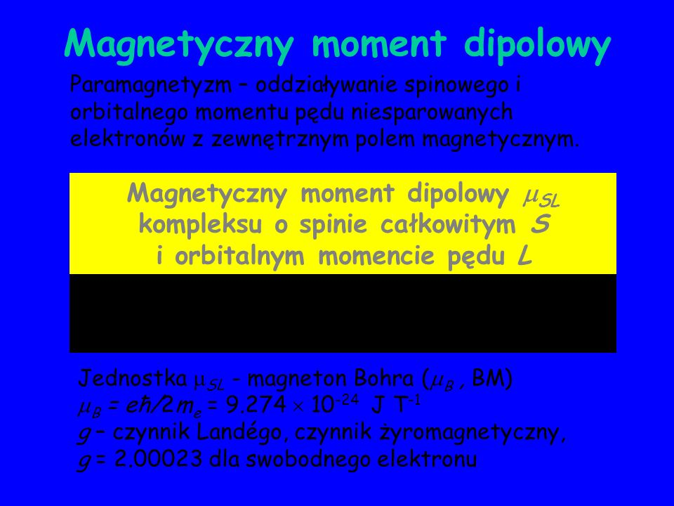 Magnetyczny moment dipolowy