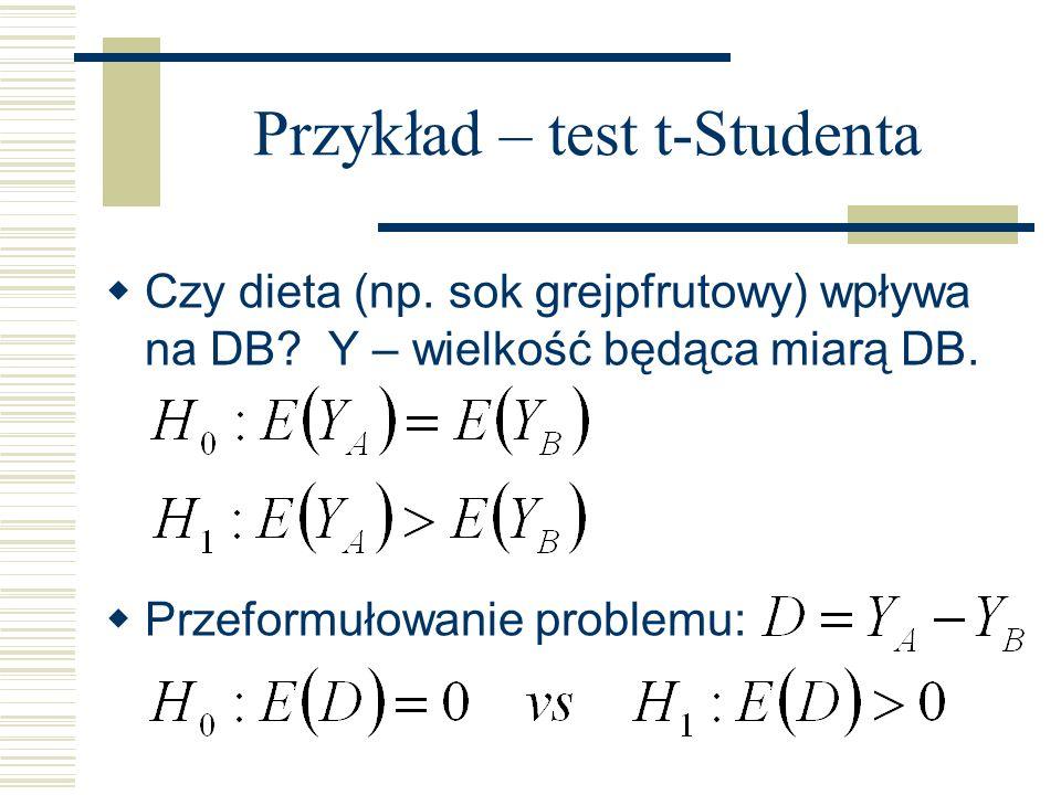 Przykład – test t-Studenta