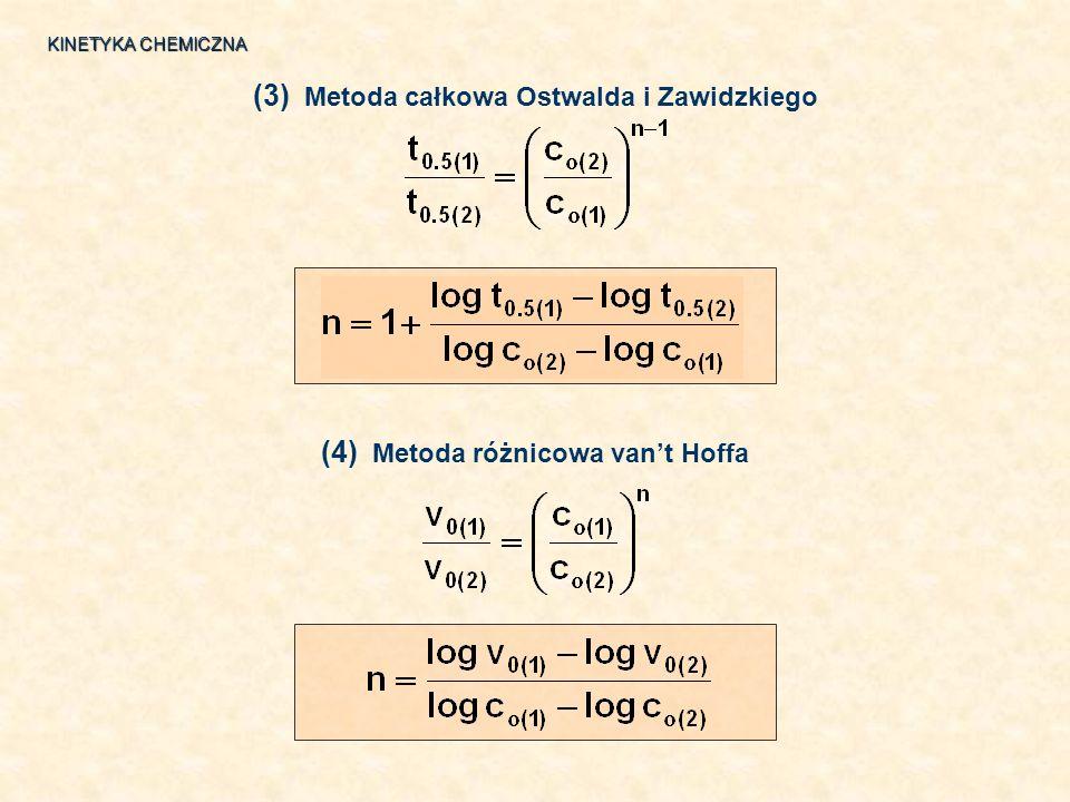 (3) Metoda całkowa Ostwalda i Zawidzkiego