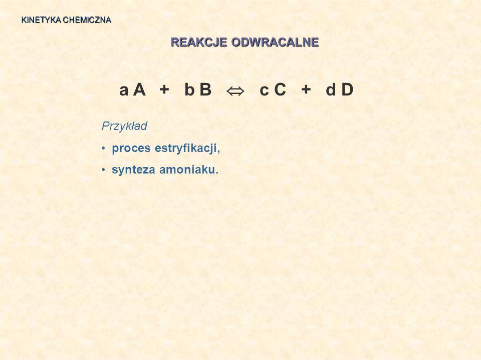 a A + b B  c C + d D REAKCJE ODWRACALNE Przykład proces estryfikacji,