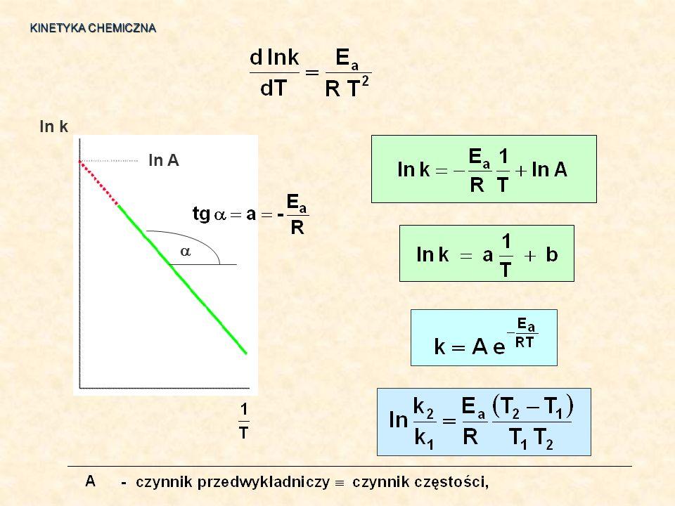 KINETYKA CHEMICZNA ln k ln A 