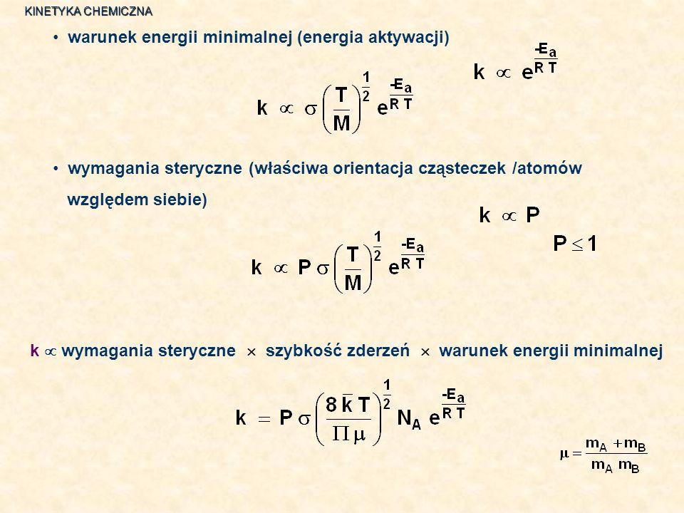 warunek energii minimalnej (energia aktywacji)