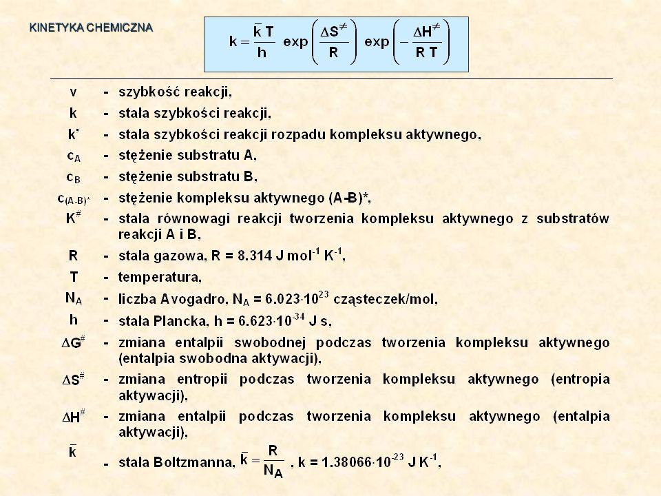 KINETYKA CHEMICZNA