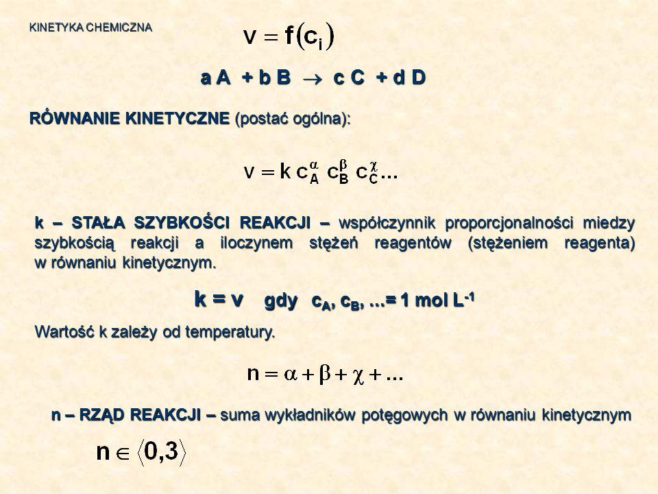 k = v gdy cA, cB, ...= 1 mol L-1 a A + b B  c C + d D