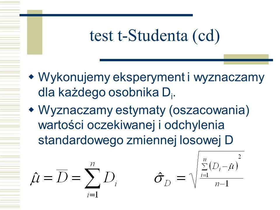 test t-Studenta (cd) Wykonujemy eksperyment i wyznaczamy dla każdego osobnika Di.