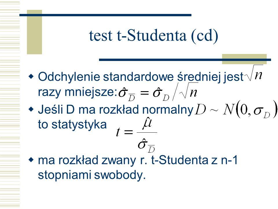 test t-Studenta (cd) Odchylenie standardowe średniej jest razy mniejsze: Jeśli D ma rozkład normalny to statystyka.
