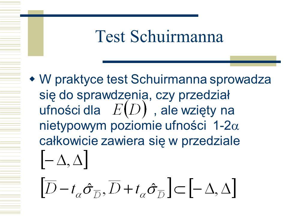 Test Schuirmanna