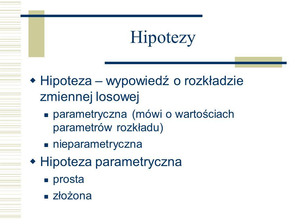 Hipotezy Hipoteza – wypowiedź o rozkładzie zmiennej losowej