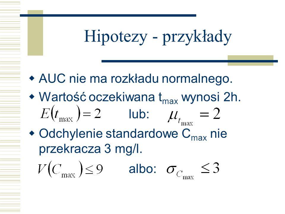 Hipotezy - przykłady AUC nie ma rozkładu normalnego.