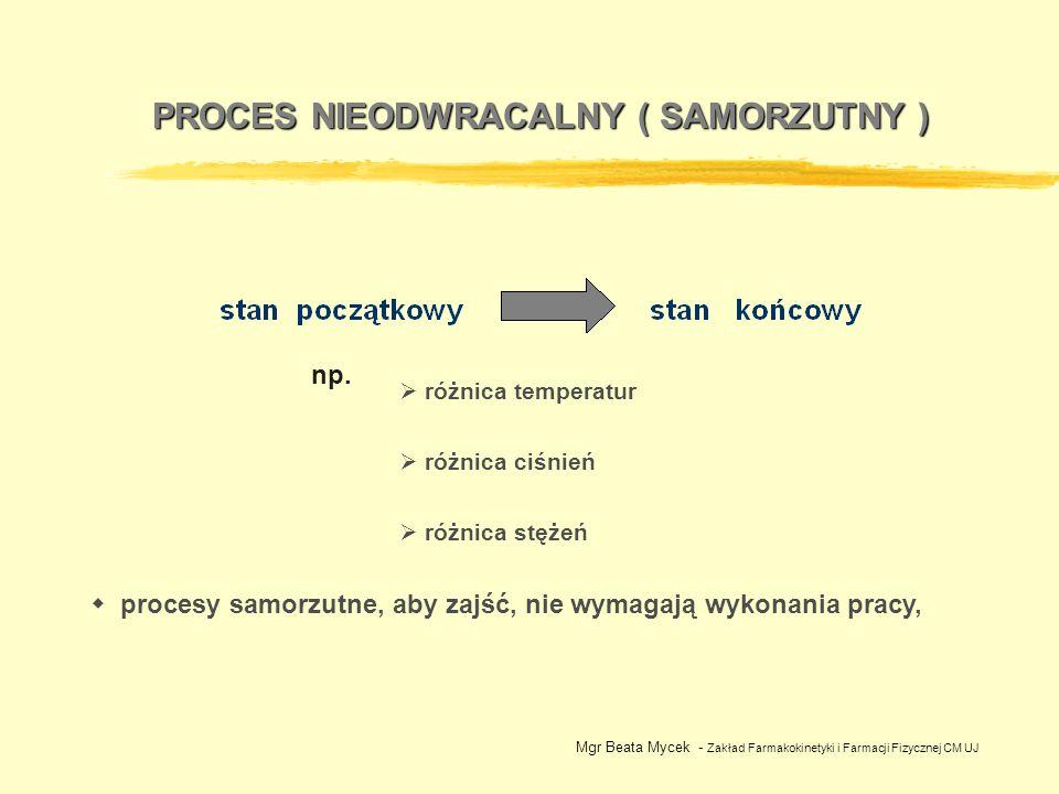 PROCES NIEODWRACALNY ( SAMORZUTNY )