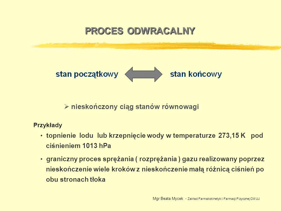 PROCES ODWRACALNY nieskończony ciąg stanów równowagi