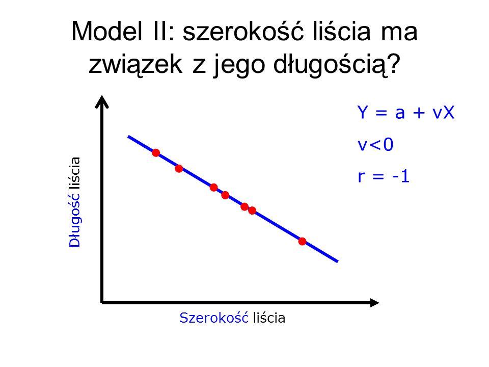 Model II: szerokość liścia ma związek z jego długością