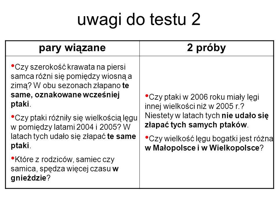 uwagi do testu 2 pary wiązane 2 próby