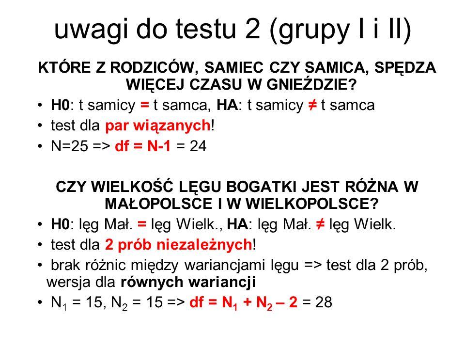 uwagi do testu 2 (grupy I i II)