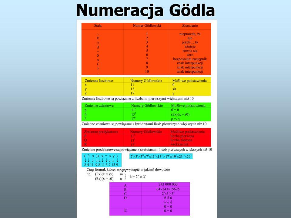 Numeracja Gödla mogą