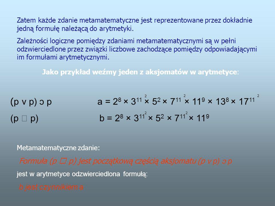 Jako przykład weźmy jeden z aksjomatów w arytmetyce: