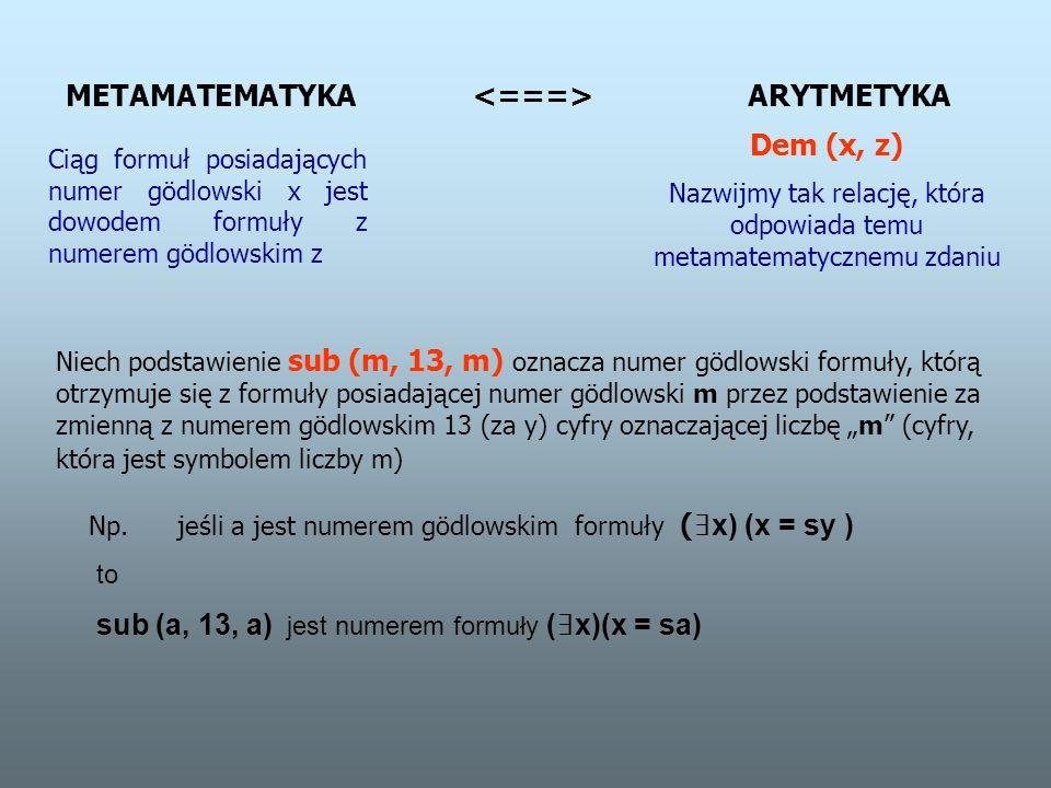 METAMATEMATYKA <===> ARYTMETYKA