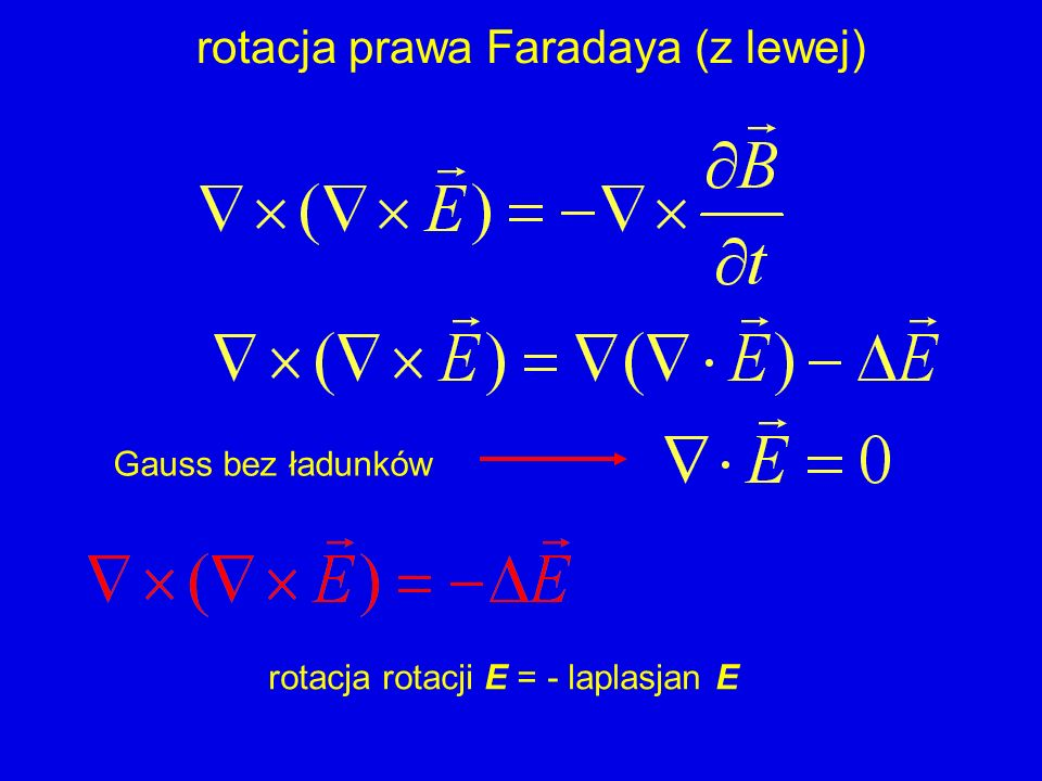 rotacja prawa Faradaya (z lewej)