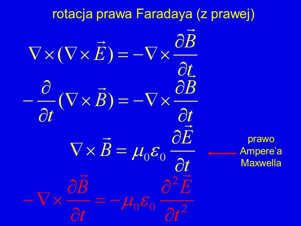rotacja prawa Faradaya (z prawej)