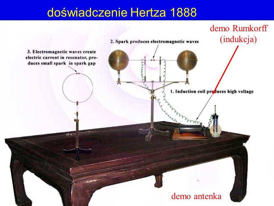 doświadczenie Hertza 1888 demo Rumkorff (indukcja) demo antenka