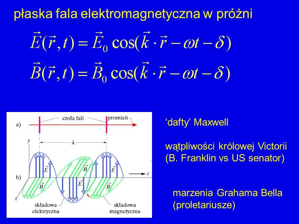 płaska fala elektromagnetyczna w próżni