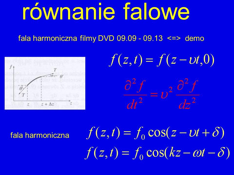 fala harmoniczna filmy DVD 09.09 - 09.13 <=> demo