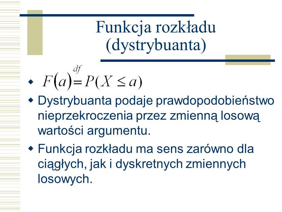 Funkcja rozkładu (dystrybuanta)