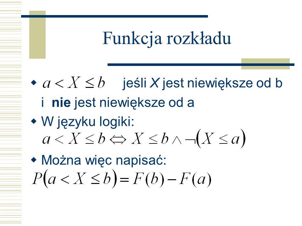 Funkcja rozkładu jeśli X jest niewiększe od b