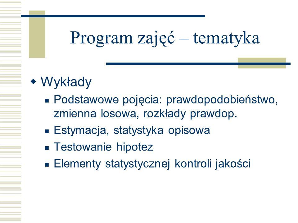 Program zajęć – tematyka