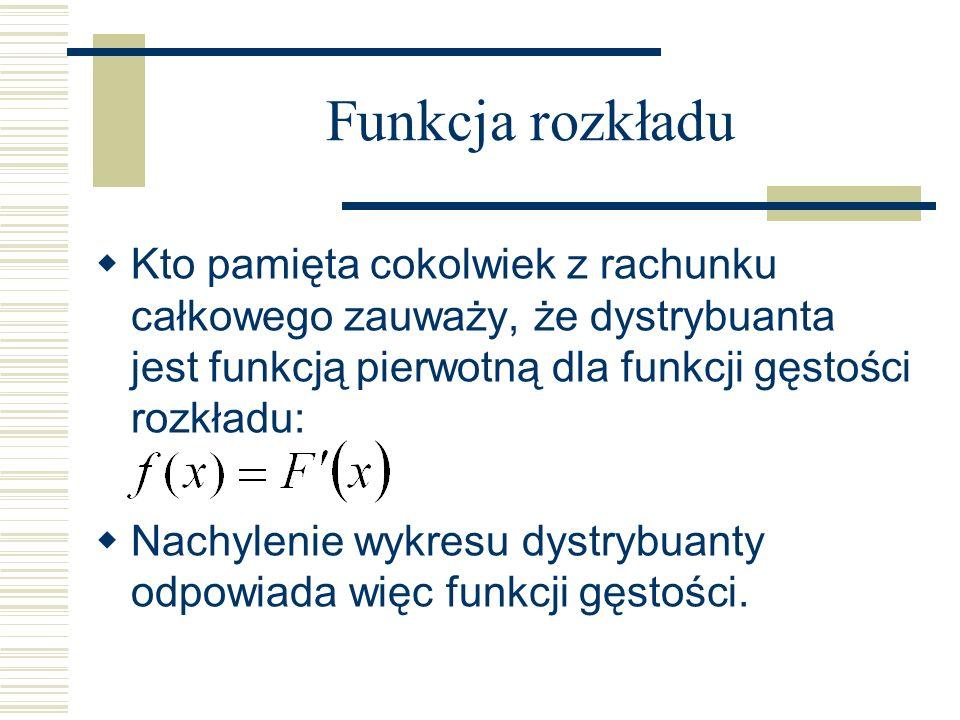 Funkcja rozkładu Kto pamięta cokolwiek z rachunku całkowego zauważy, że dystrybuanta jest funkcją pierwotną dla funkcji gęstości rozkładu: