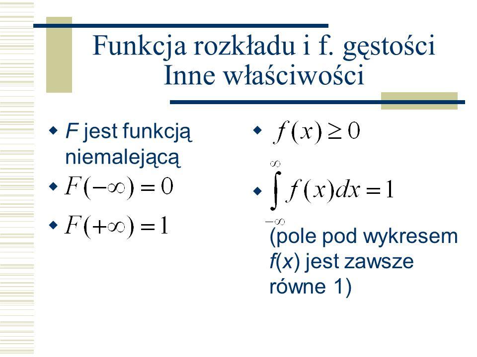 Funkcja rozkładu i f. gęstości Inne właściwości